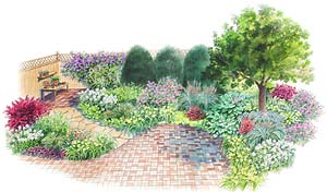 A Large Welcoming Front Yard Landscape Plan Better