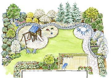 Family Backyard Garden Plan