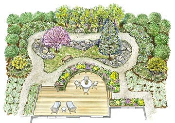 Low Maintenance Backyard Garden Plan