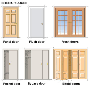 Your Guide To Door Types And Styles Better Homes Amp Gardens