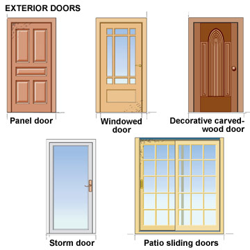 Your Guide to Door Types and Styles | Better Homes & Gardens
