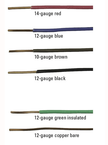 Understanding electrical cable and wire better homes gardens wire colors and sizes greentooth Gallery